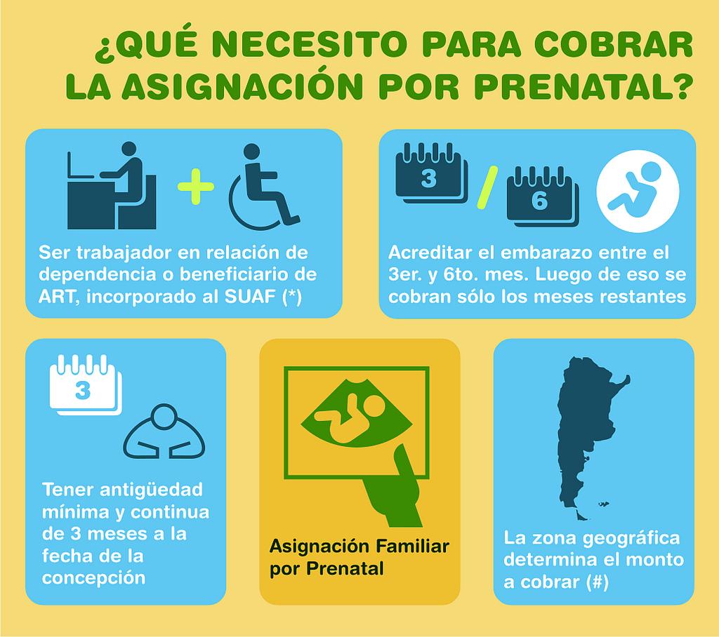Asignacion familiar por prenatal info anses - Se cobra la pension el mes de fallecimiento ...